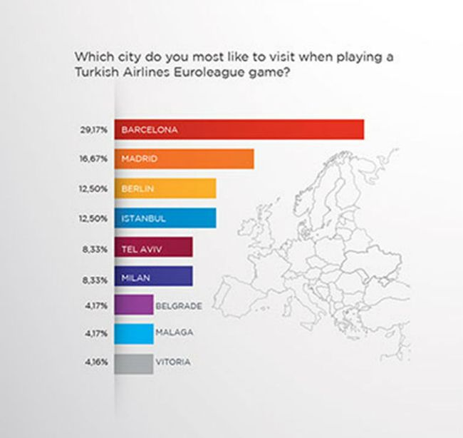 euroleague-survey4