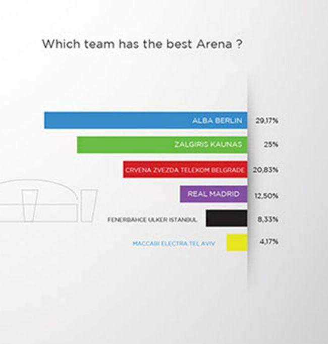 euroleague-survey5