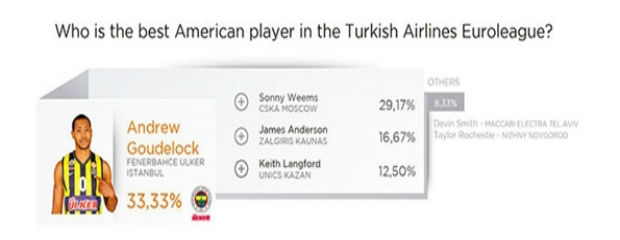 euroleague-players-survey5
