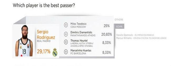 euroleague-players-survey7