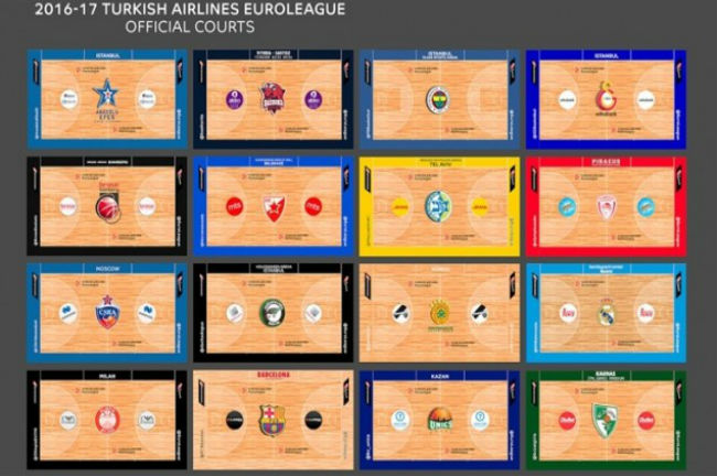 euroleague-courts